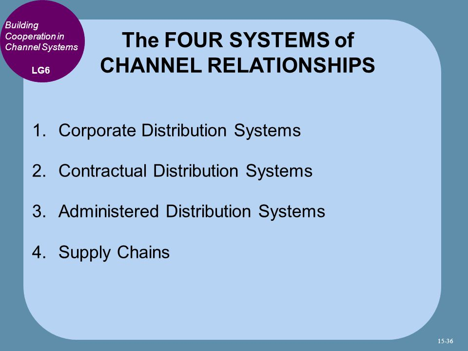 The FOUR SYSTEMS of CHANNEL RELATIONSHIPS