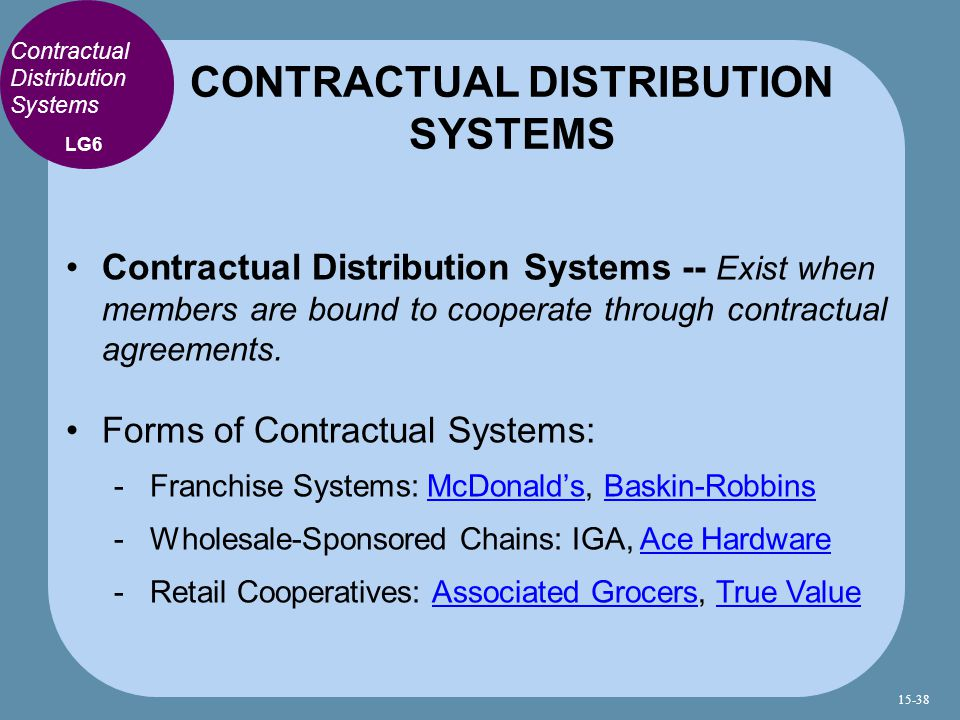 CONTRACTUAL DISTRIBUTION SYSTEMS