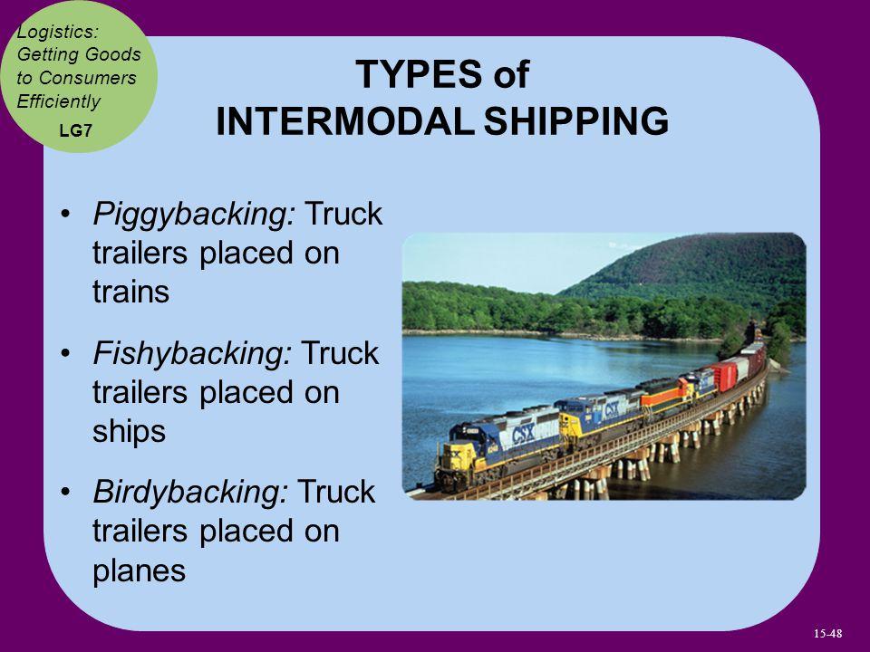 TYPES of INTERMODAL SHIPPING