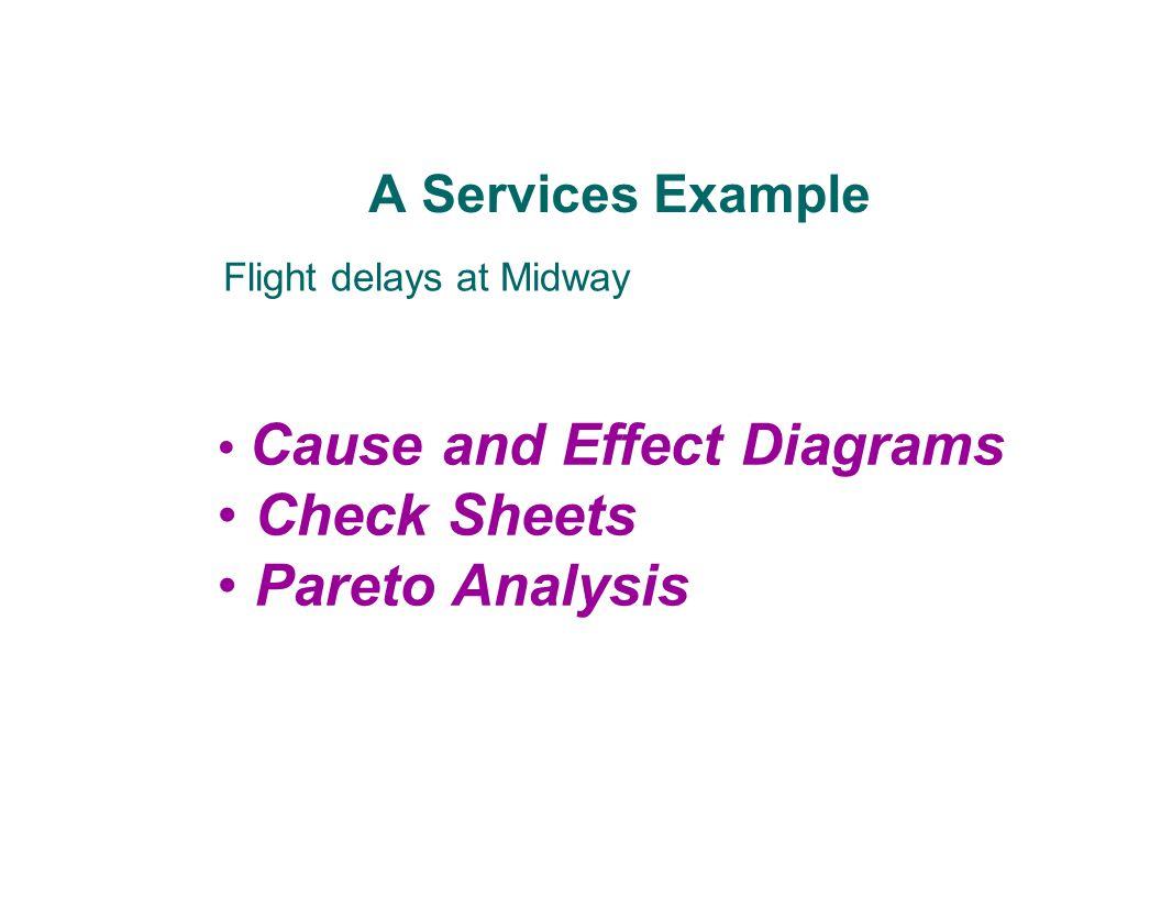 Flight delays at Midway