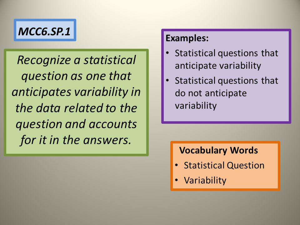 MCC6.SP.1 Examples: Statistical questions that anticipate variability. Statistical questions that do not anticipate variability.