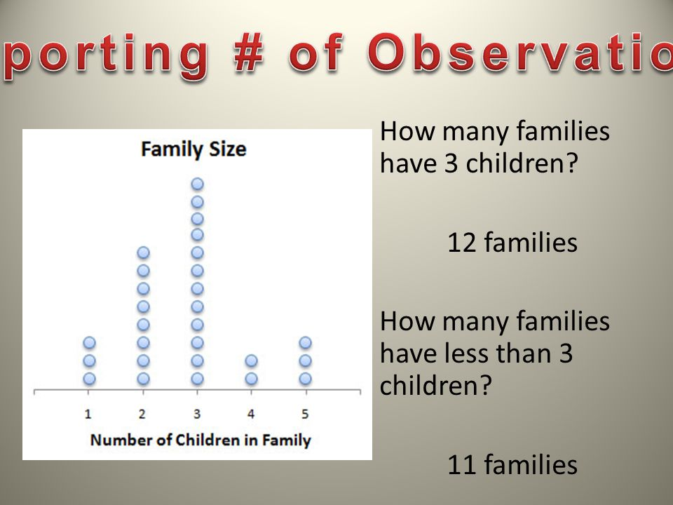 Reporting # of Observations