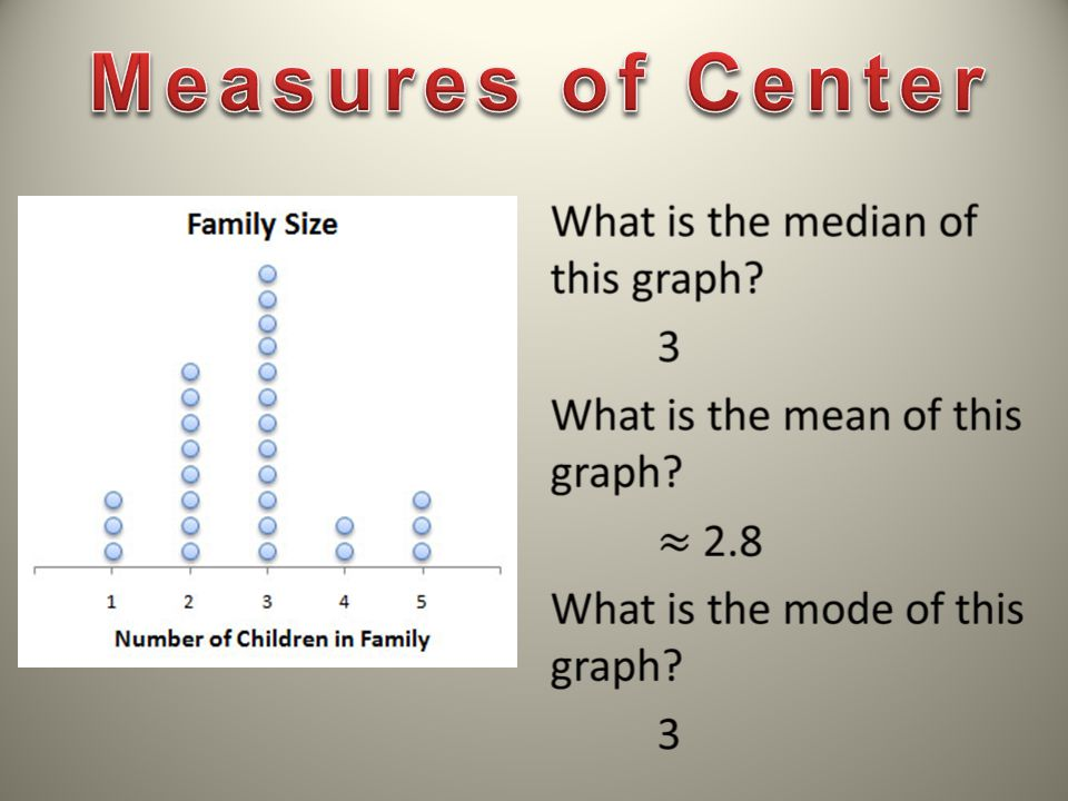 Measures of Center