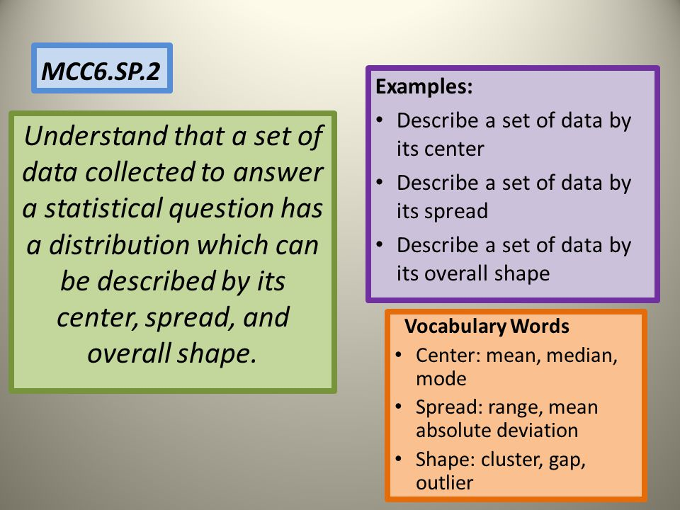 MCC6.SP.2 Examples: Describe a set of data by its center. Describe a set of data by its spread. Describe a set of data by its overall shape.