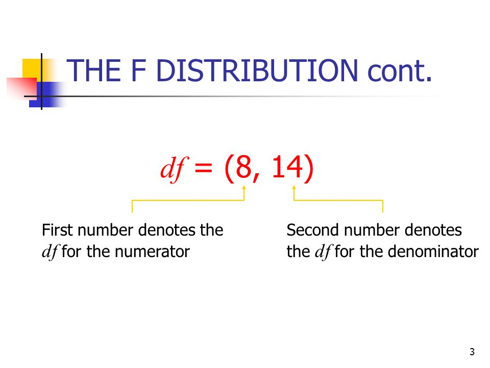THE F DISTRIBUTION cont.