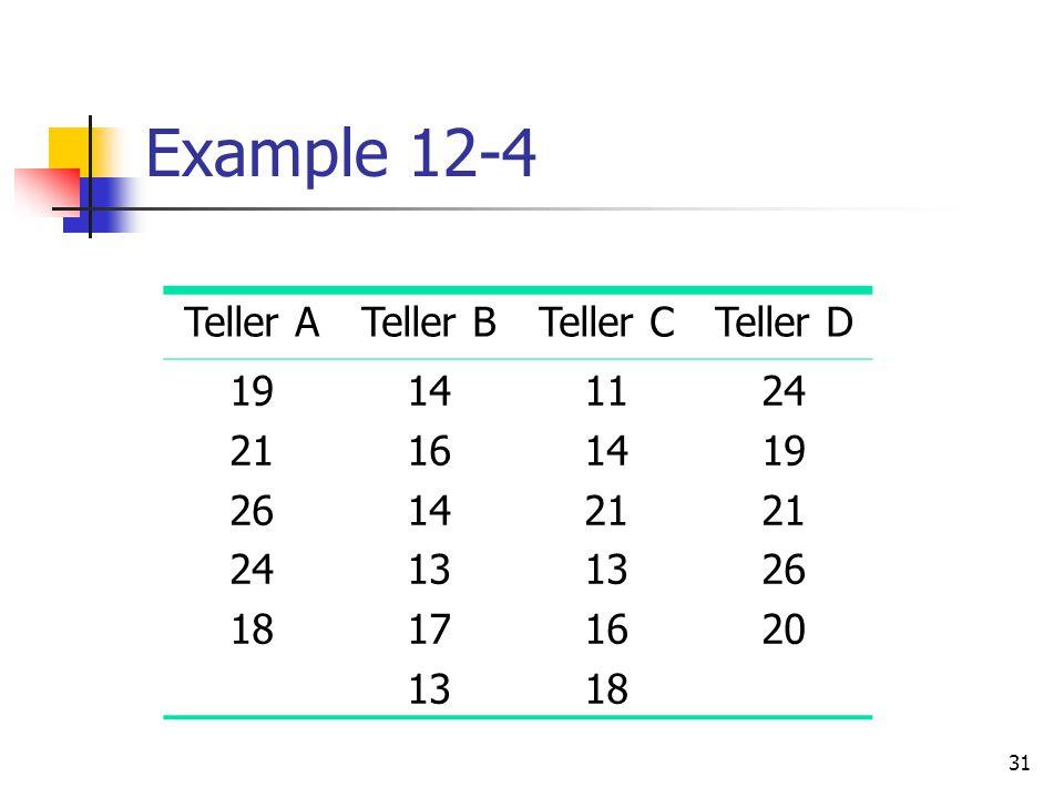 Example 12-4 Teller A Teller B Teller C Teller D 19 21 26 24 18 14 16