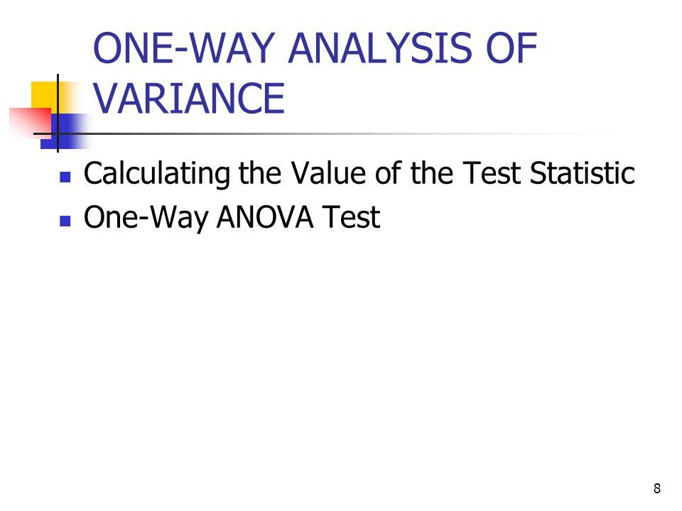 ONE-WAY ANALYSIS OF VARIANCE