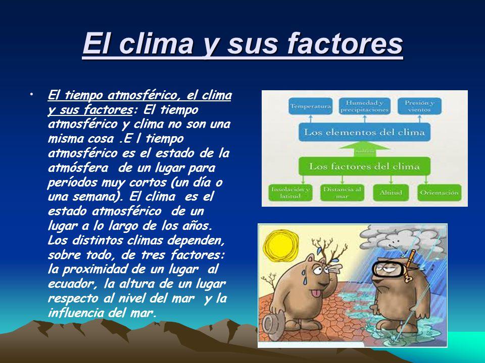 El clima y sus factores