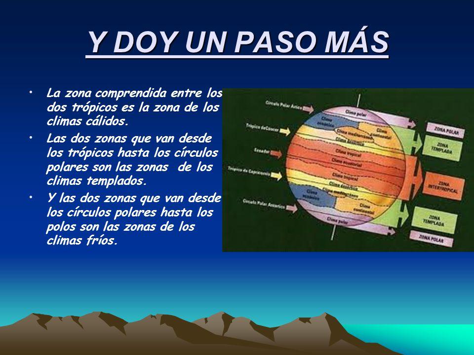 Y DOY UN PASO MÁS La zona comprendida entre los dos trópicos es la zona de los climas cálidos.