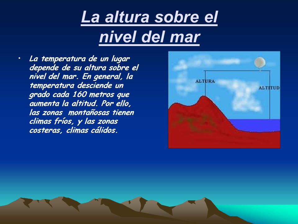 La altura sobre el nivel del mar