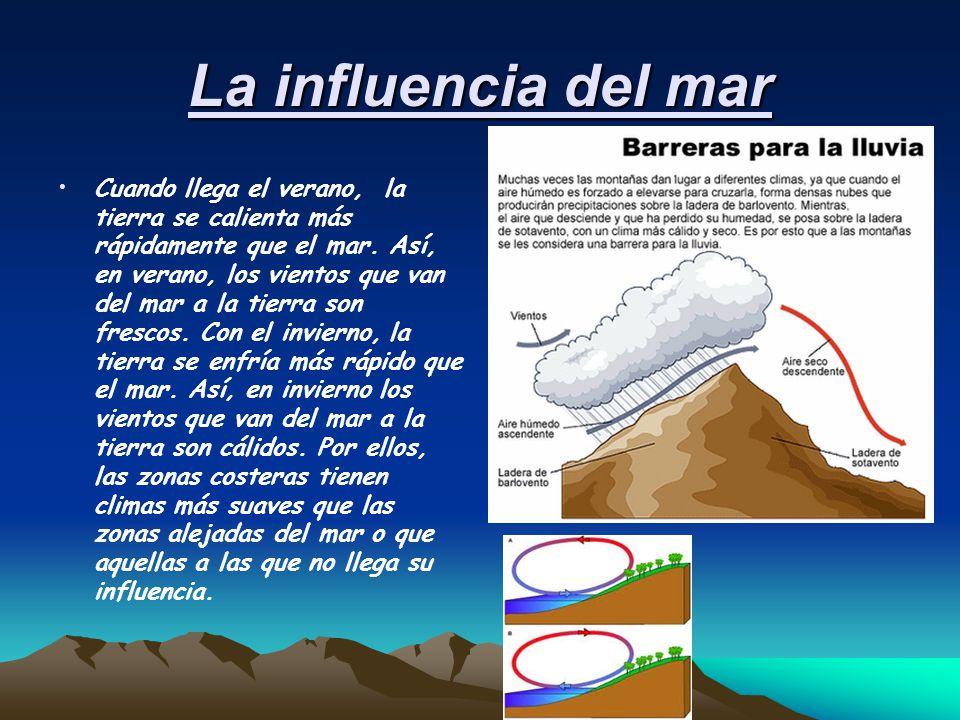 La influencia del mar