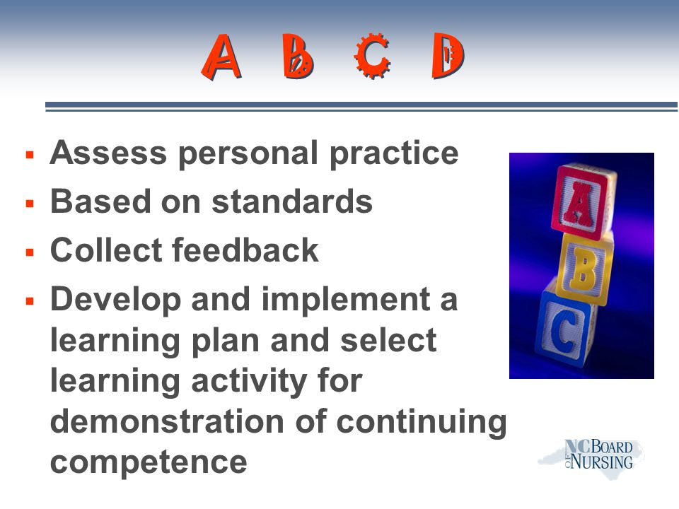 A B C D Assess personal practice Based on standards Collect feedback
