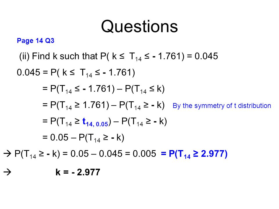 Questions (ii) Find k such that P( k ≤ T14 ≤ - 1.761) = 0.045