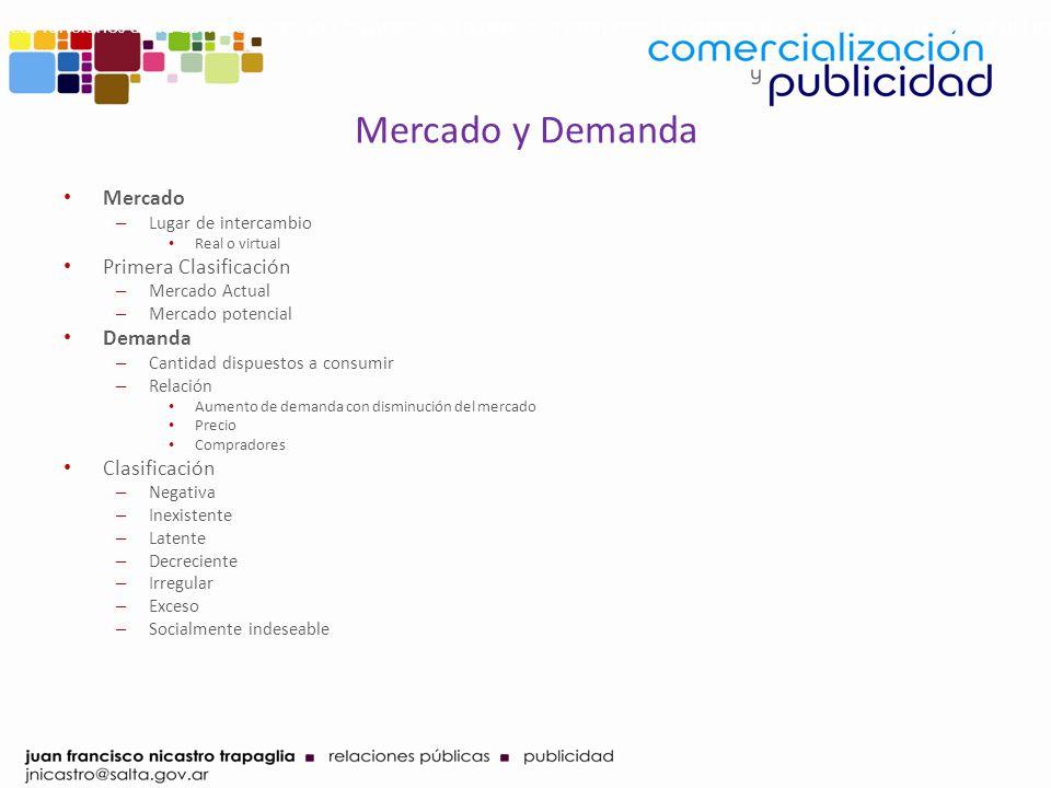 Mercado y Demanda Mercado Primera Clasificación Demanda Clasificación