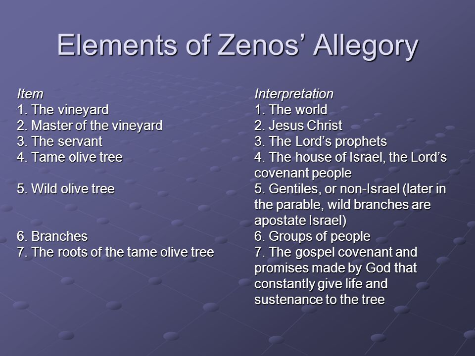 Elements of Zenos' Allegory