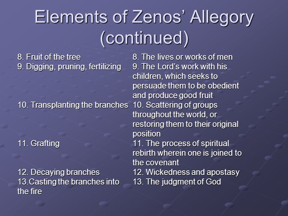 Elements of Zenos' Allegory (continued)