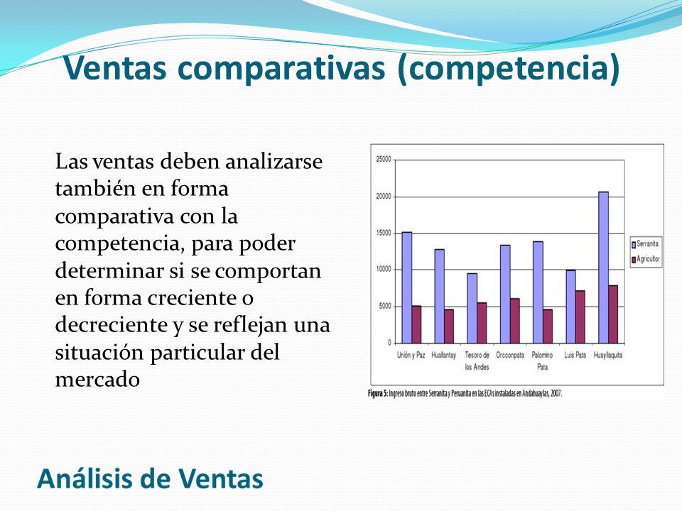 Ventas comparativas (competencia)