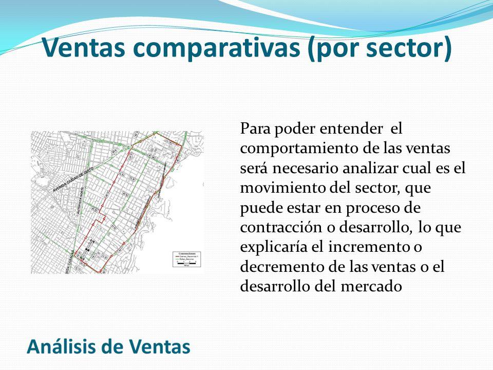 Ventas comparativas (por sector)