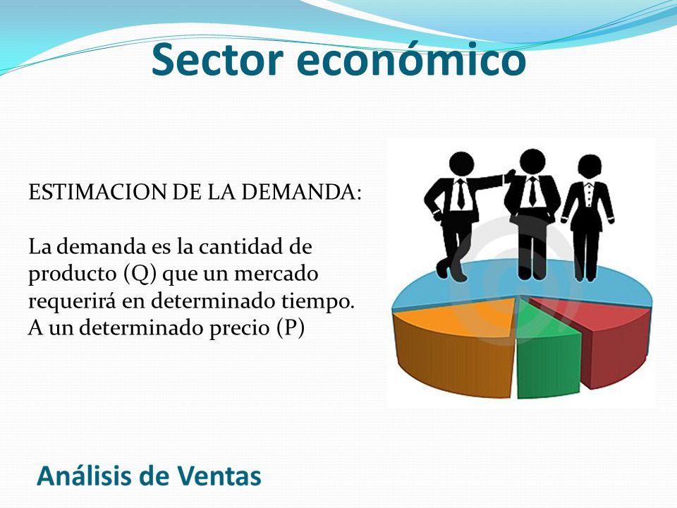 Sector económico ESTIMACION DE LA DEMANDA: