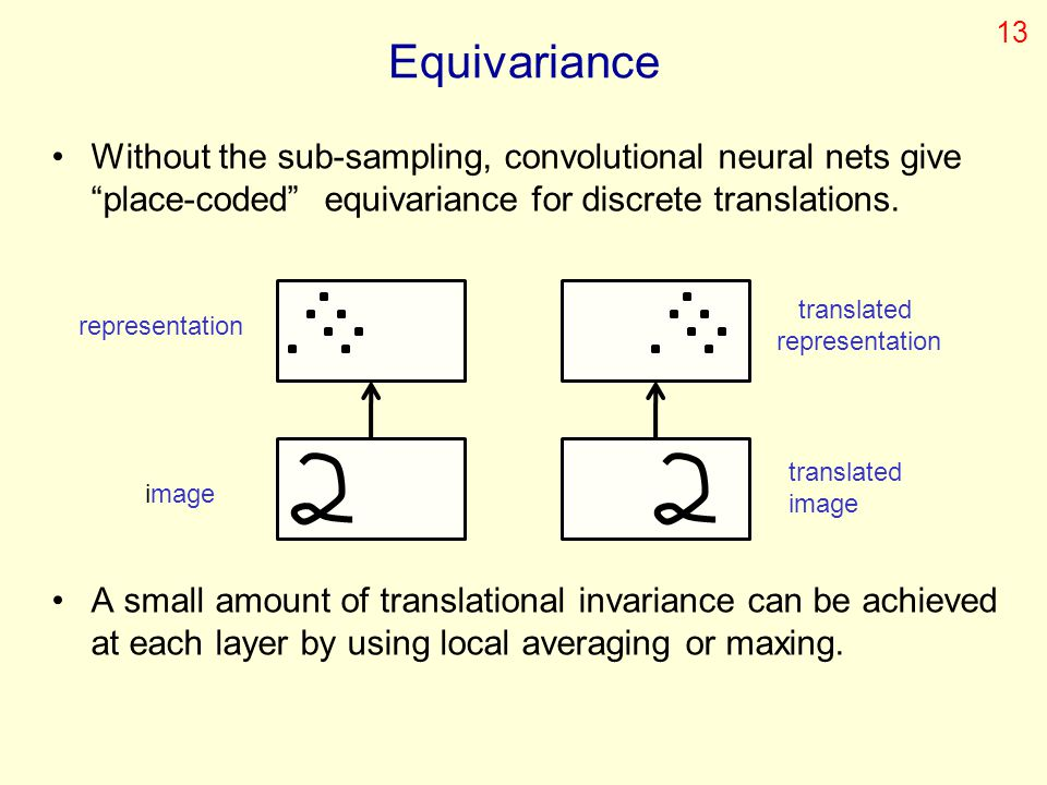 Equivariance 13. Without the sub-sampling, convolutional neural nets give place-coded equivariance for discrete translations.