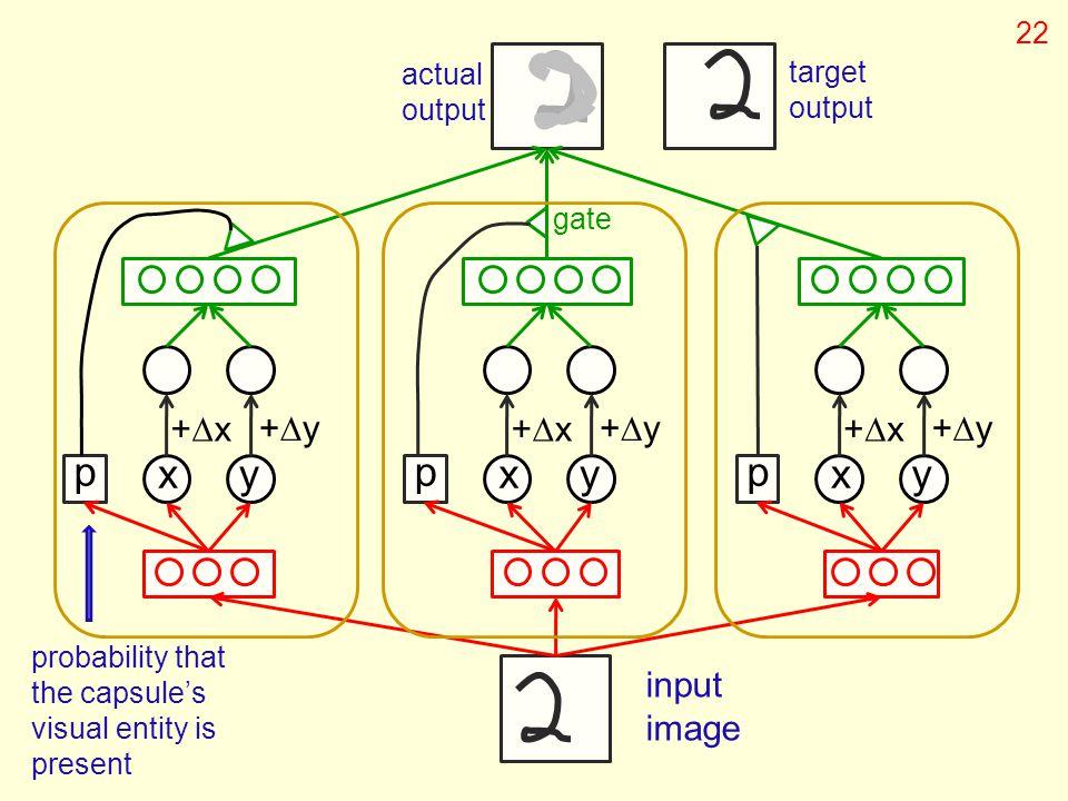p x y p x y p x y +Dx +Dy +Dx +Dy +Dx +Dy input image 22 actual output