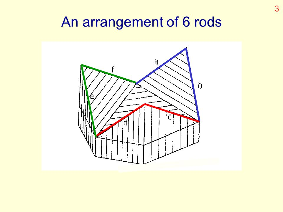An arrangement of 6 rods 3