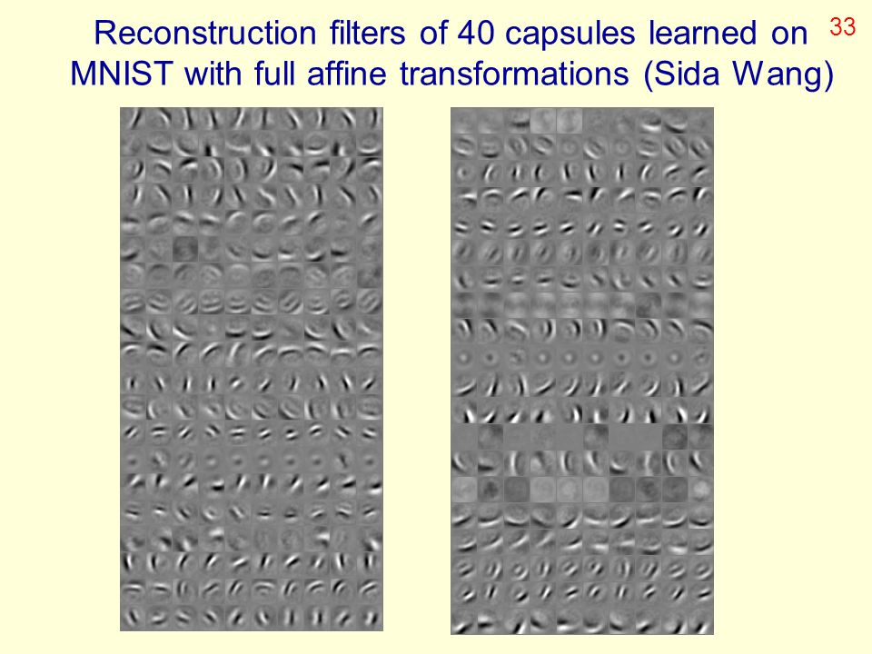 Reconstruction filters of 40 capsules learned on MNIST with full affine transformations (Sida Wang)
