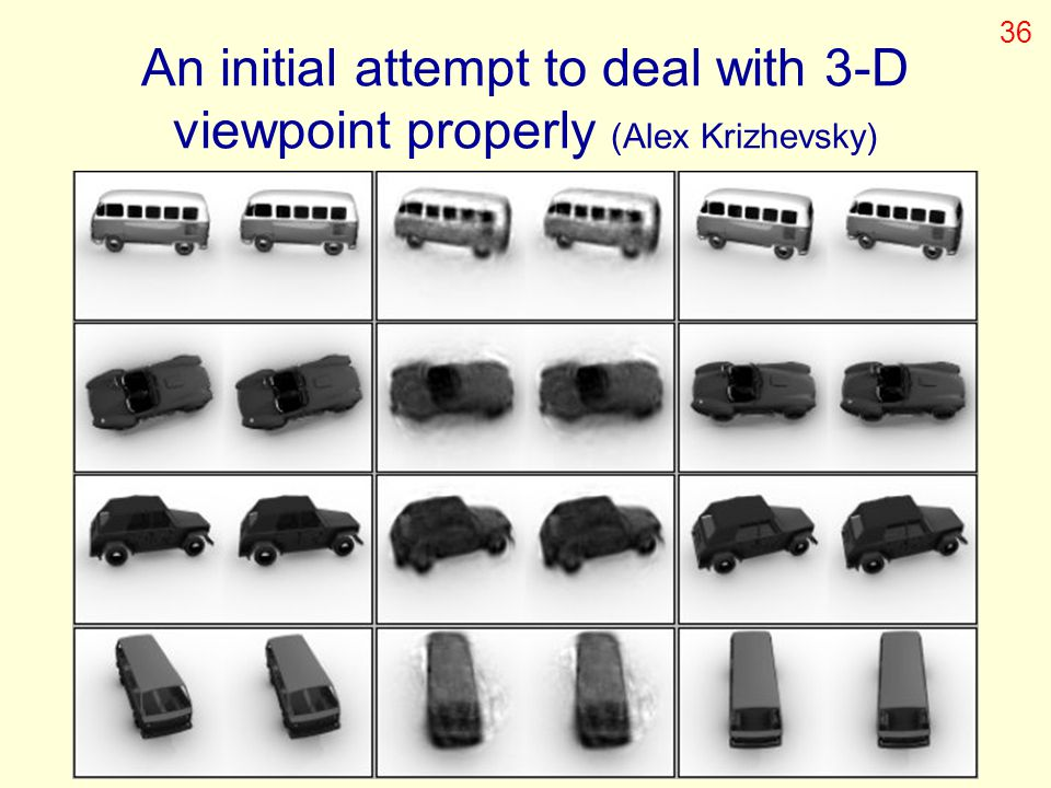 36 An initial attempt to deal with 3-D viewpoint properly (Alex Krizhevsky)