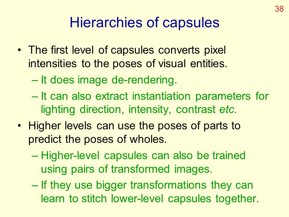 Hierarchies of capsules