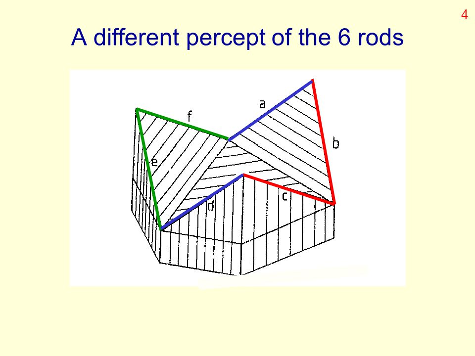 A different percept of the 6 rods