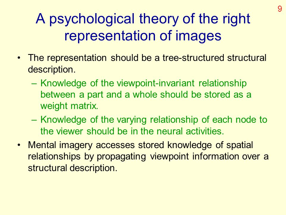 A psychological theory of the right representation of images