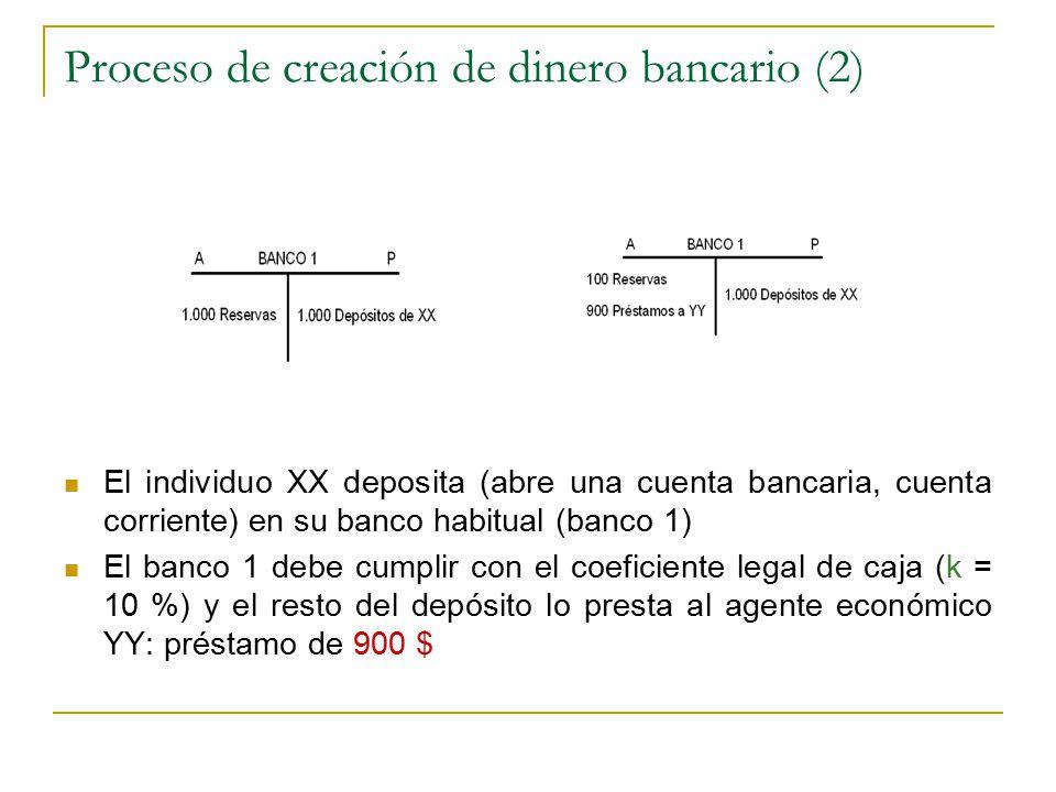 Proceso de creación de dinero bancario (2)