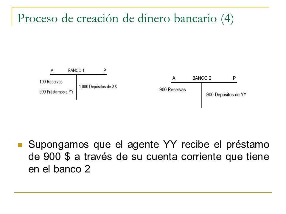 Proceso de creación de dinero bancario (4)