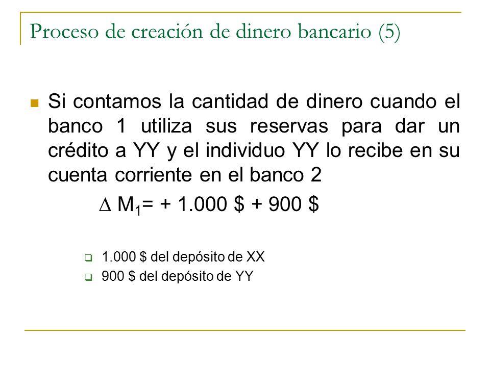 Proceso de creación de dinero bancario (5)