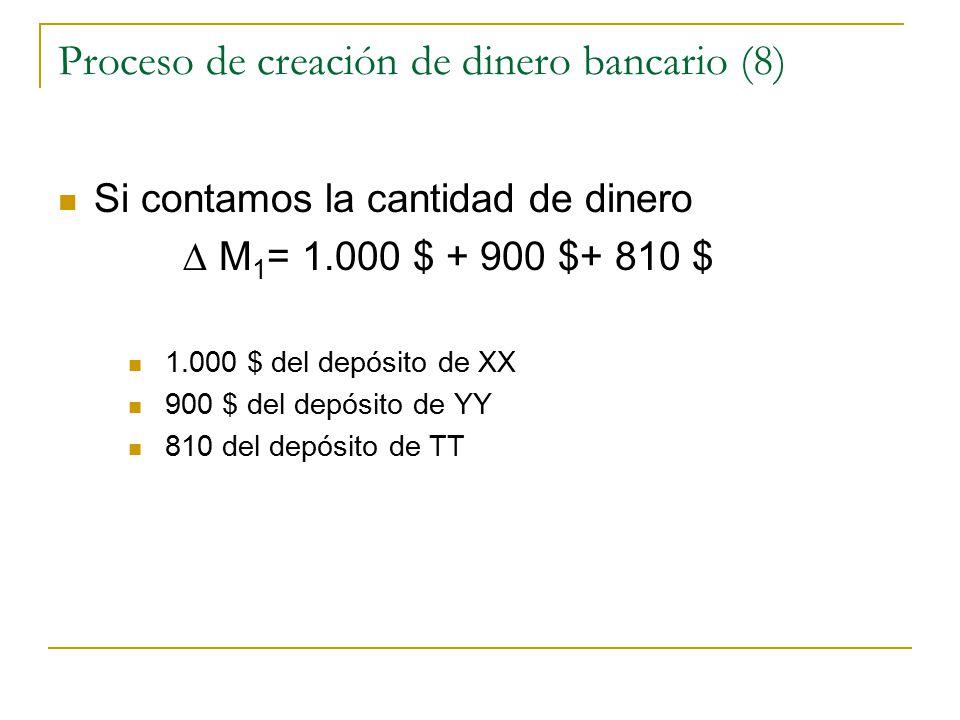 Proceso de creación de dinero bancario (8)