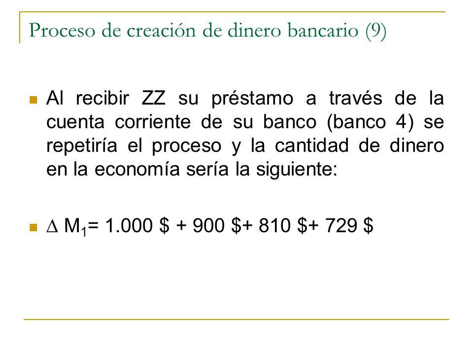 Proceso de creación de dinero bancario (9)