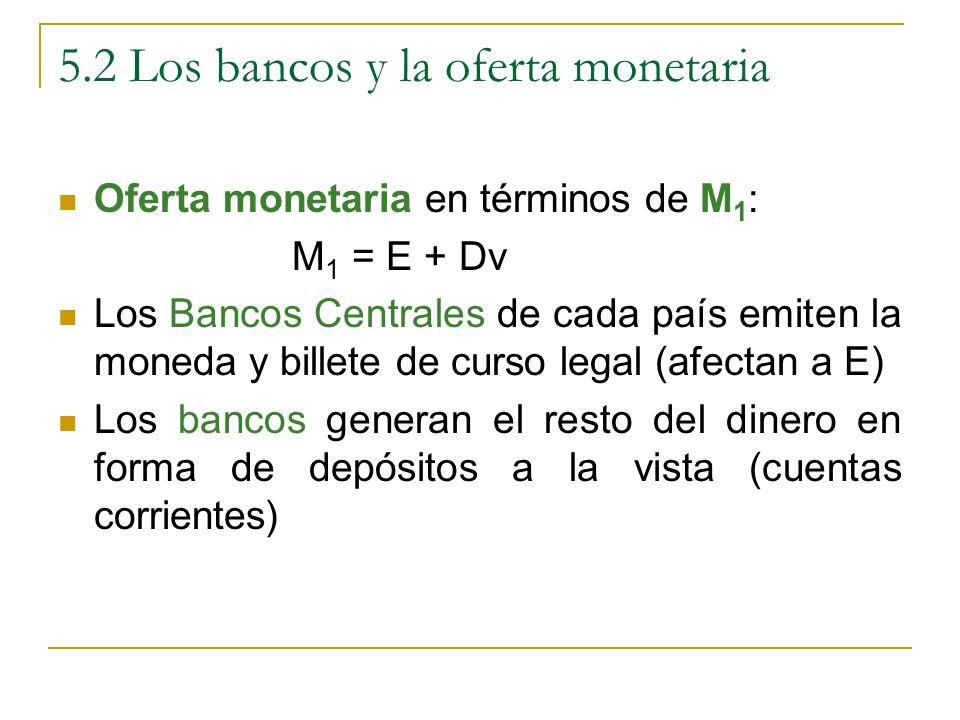 5.2 Los bancos y la oferta monetaria