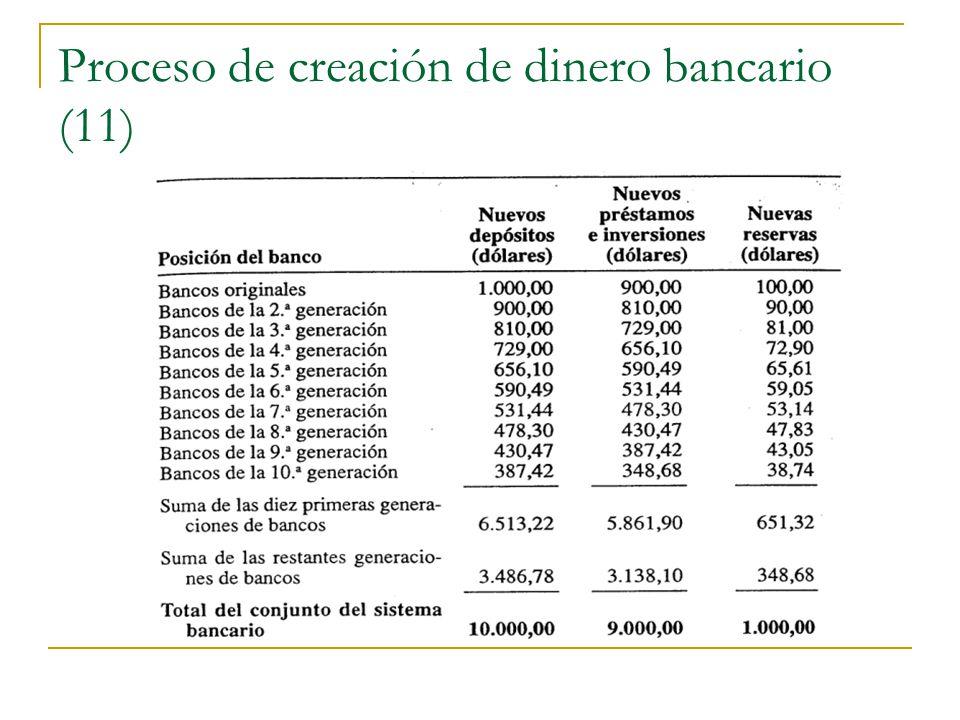 Proceso de creación de dinero bancario (11)