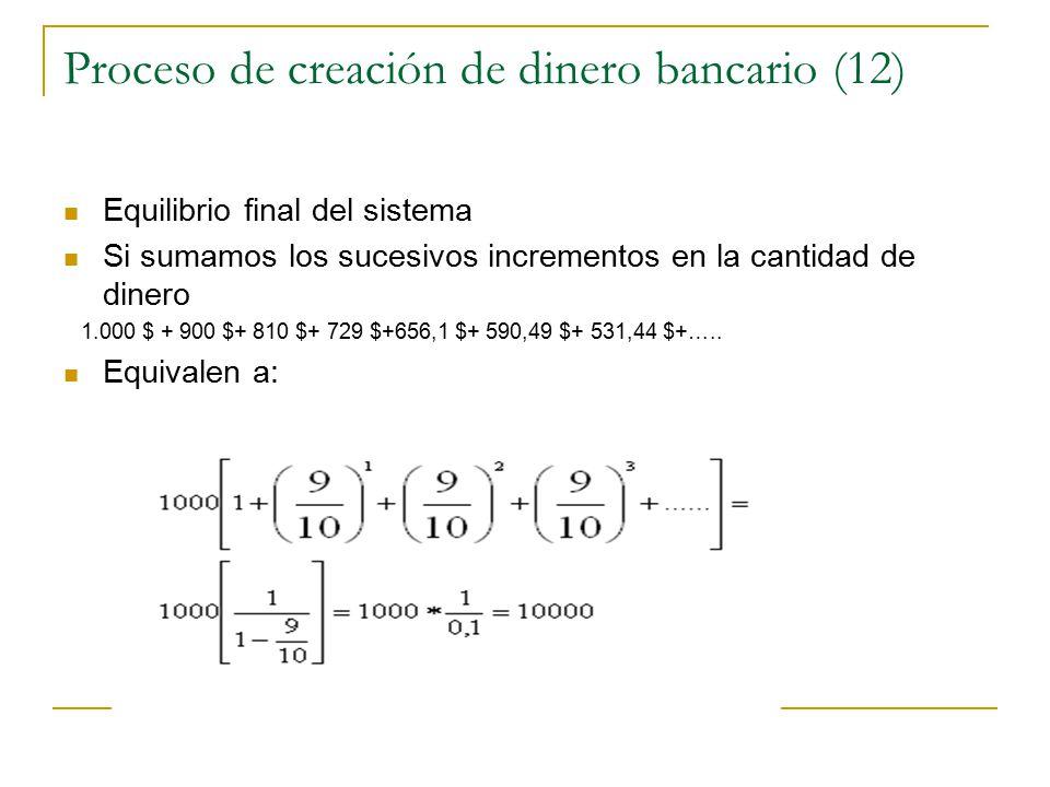 Proceso de creación de dinero bancario (12)