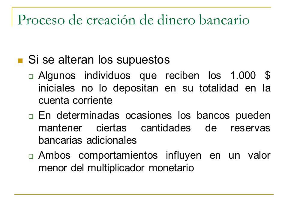 Proceso de creación de dinero bancario