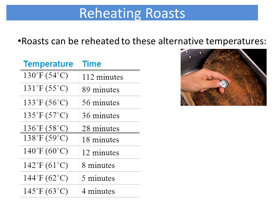 Reheating Roasts Roasts can be reheated to these alternative temperatures: Temperature. Time. 130˚F (54˚C)