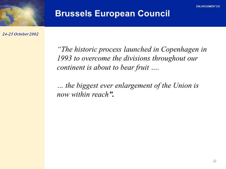 Brussels European Council