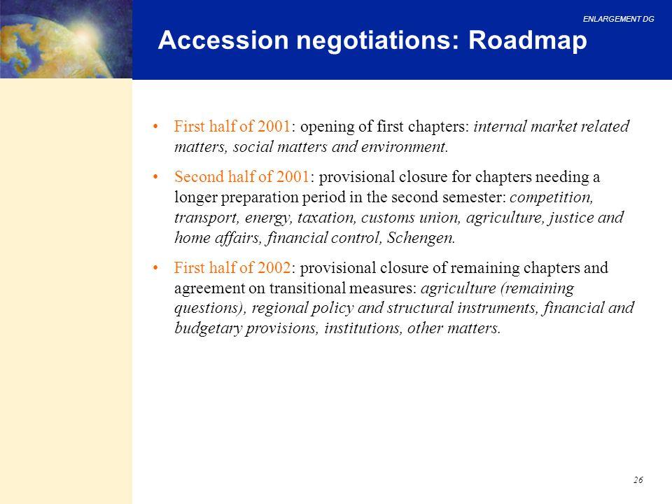Accession negotiations: Roadmap