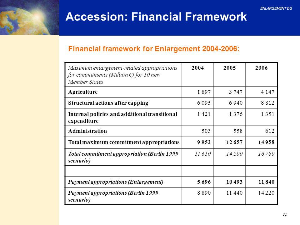 Accession: Financial Framework