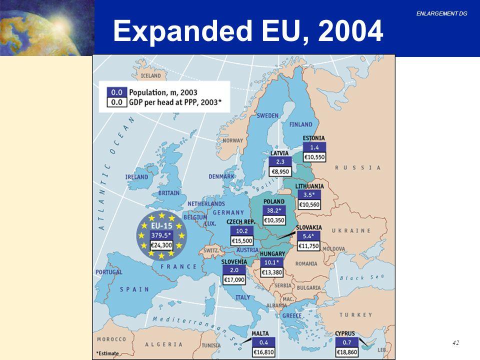 Expanded EU, 2004