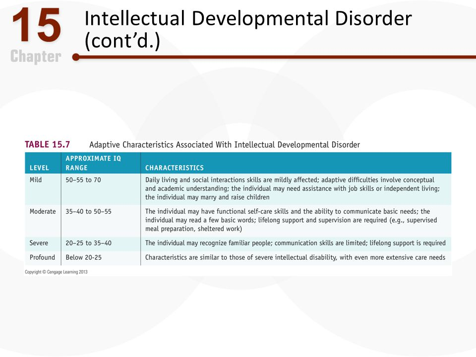 Intellectual Developmental Disorder (cont'd.)