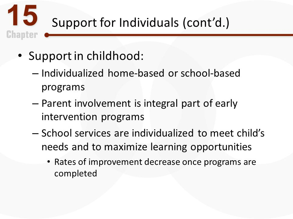 Support for Individuals (cont'd.)