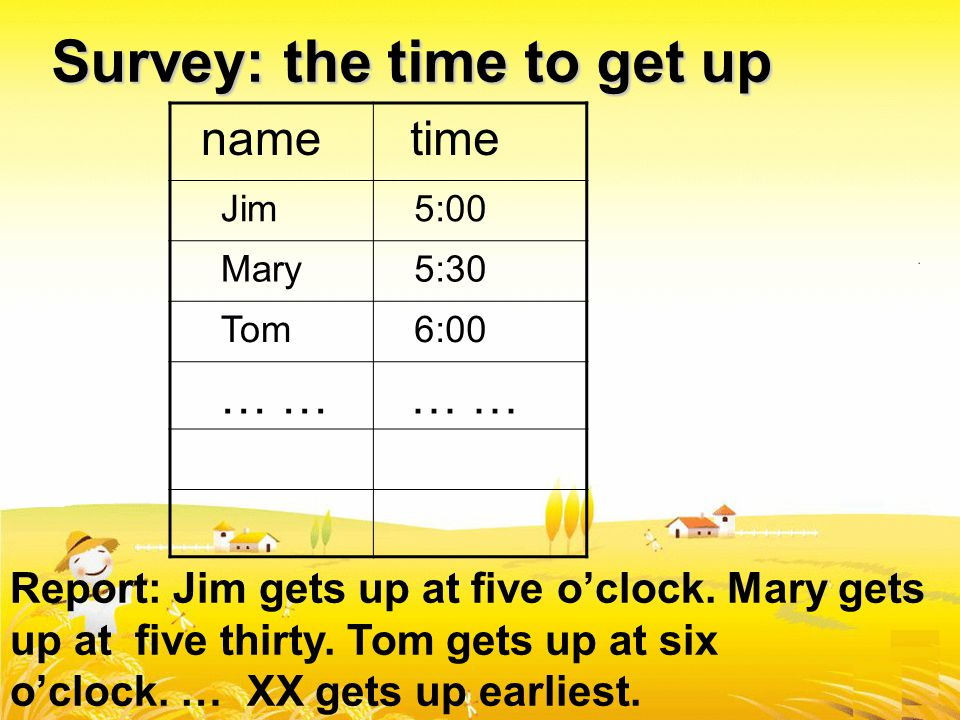 Survey: the time to get up