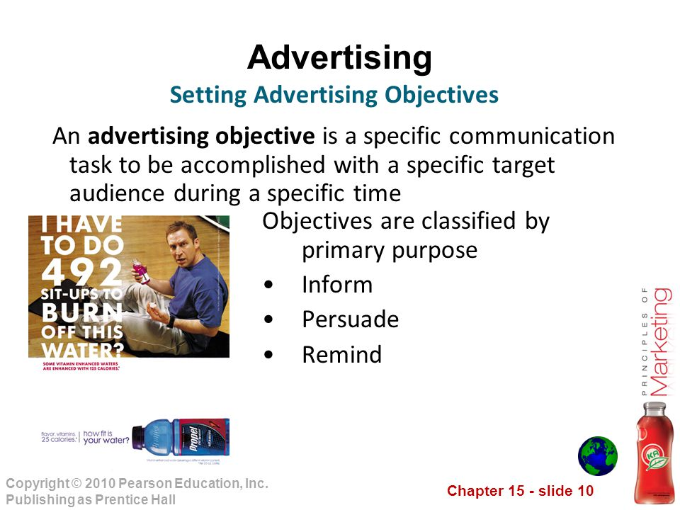 Setting Advertising Objectives