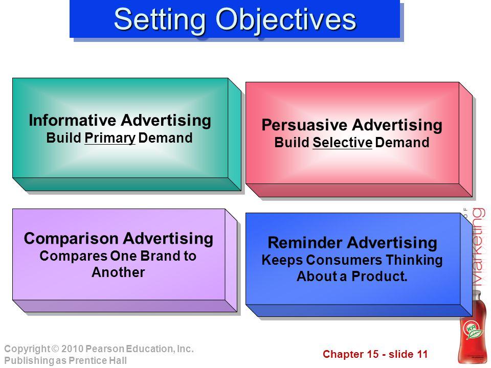 Setting Objectives Informative Advertising Persuasive Advertising